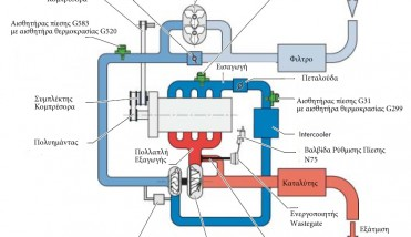 Twincharger-1.4L-TSI-GR